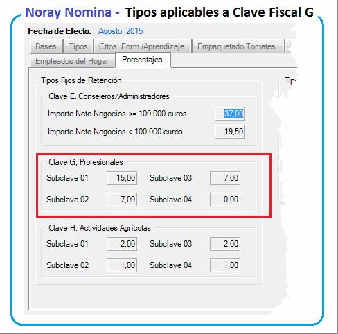 Nuevos modelos de n minas en 2015 chungcuso3luongyen for Modelo nomina autonomo